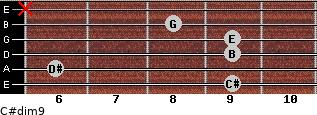 C#dim9 for guitar on frets 9, 6, 9, 9, 8, x
