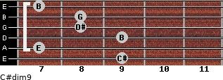 C#dim9 for guitar on frets 9, 7, 9, 8, 8, 7