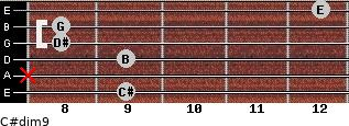 C#dim9 for guitar on frets 9, x, 9, 8, 8, 12