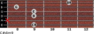 C#dim9 for guitar on frets 9, x, 9, 9, 8, 11