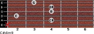 C#dim9 for guitar on frets x, 4, 2, 4, 4, 3