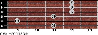 C#dim9/11/13/D# for guitar on frets 11, 9, 11, 12, 12, 12