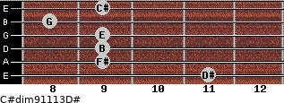 C#dim9/11/13/D# for guitar on frets 11, 9, 9, 9, 8, 9