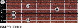 C#dim9/11/13/F# for guitar on frets 2, 1, 1, 4, 2, 0