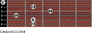C#dim9/11/13/F# for guitar on frets 2, 2, 1, 3, 2, 0