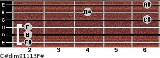 C#dim9/11/13/F# for guitar on frets 2, 2, 2, 6, 4, 6