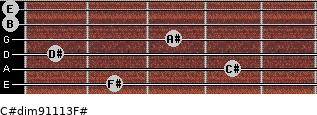 C#dim9/11/13/F# for guitar on frets 2, 4, 1, 3, 0, 0