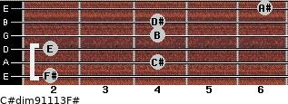 C#dim9/11/13/F# for guitar on frets 2, 4, 2, 4, 4, 6