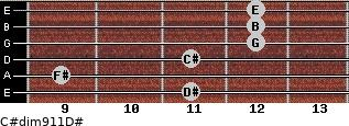 C#dim9/11/D# for guitar on frets 11, 9, 11, 12, 12, 12