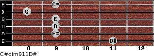 C#dim9/11/D# for guitar on frets 11, 9, 9, 9, 8, 9