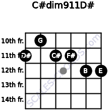 C#dim9/11/D# for guitar on frets 11, 10, 11, 11, 12, 12
