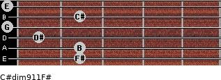 C#dim9/11/F# for guitar on frets 2, 2, 1, 0, 2, 0