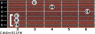 C#dim9/11/F# for guitar on frets 2, 2, 2, 6, 4, 3