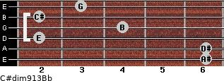 C#dim9/13/Bb for guitar on frets 6, 6, 2, 4, 2, 3