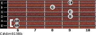 C#dim9/13/Bb for guitar on frets 6, 6, 9, 9, 8, 9