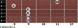 C#dim9/11 for guitar on frets 9, 9, 9, 9, 8, 11
