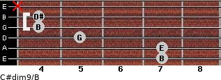 C#dim9/B for guitar on frets 7, 7, 5, 4, 4, x