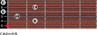 C#dim9/B for guitar on frets x, 2, 1, 0, 2, 0