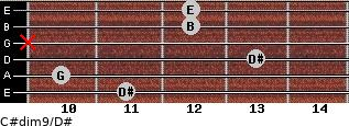 C#dim9/D# for guitar on frets 11, 10, 13, x, 12, 12