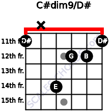 C#dim9/D# for guitar on frets 11, x, 14, 12, 12, 11