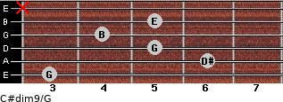 C#dim9/G for guitar on frets 3, 6, 5, 4, 5, x