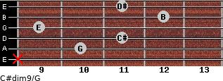 C#dim9/G for guitar on frets x, 10, 11, 9, 12, 11
