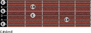 C#dim/E for guitar on frets 0, 4, 2, 0, 2, 0