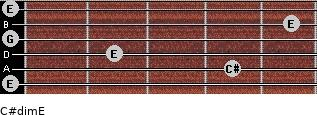 C#dim/E for guitar on frets 0, 4, 2, 0, 5, 0