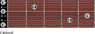C#dim/E for guitar on frets 0, 4, 5, 0, 2, 0