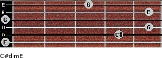 C#dim/E for guitar on frets 0, 4, 5, 0, 5, 3