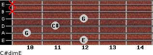 C#dim/E for guitar on frets 12, 10, 11, 12, x, x