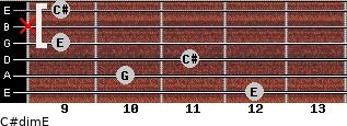 C#dim/E for guitar on frets 12, 10, 11, 9, x, 9