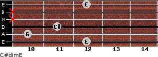 C#dim/E for guitar on frets 12, 10, 11, x, x, 12