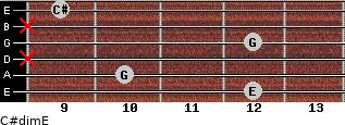 C#dim/E for guitar on frets 12, 10, x, 12, x, 9