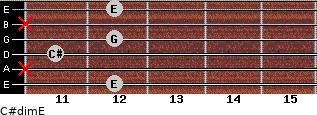 C#dim/E for guitar on frets 12, x, 11, 12, x, 12