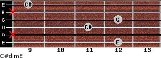 C#dim/E for guitar on frets 12, x, 11, 12, x, 9