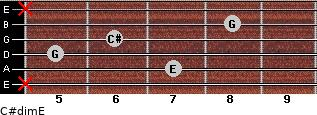 C#dim/E for guitar on frets x, 7, 5, 6, 8, x