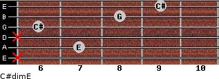 C#dim/E for guitar on frets x, 7, x, 6, 8, 9