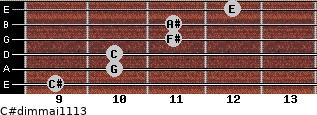 C#dim(maj11/13) for guitar on frets 9, 10, 10, 11, 11, 12