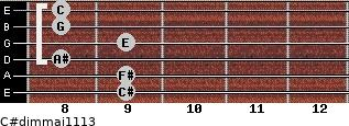 C#dim(maj11/13) for guitar on frets 9, 9, 8, 9, 8, 8