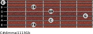 C#dim(maj11/13)/Gb for guitar on frets 2, 3, 5, 3, 2, 0