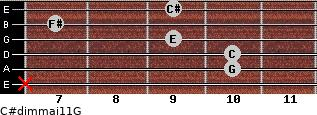 C#dim(maj11)/G for guitar on frets x, 10, 10, 9, 7, 9