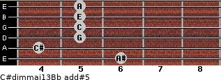C#dim(maj13)/Bb add(#5) for guitar on frets 6, 4, 5, 5, 5, 5