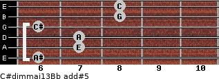 C#dim(maj13)/Bb add(#5) for guitar on frets 6, 7, 7, 6, 8, 8