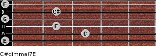 C#dim(maj7)/E for guitar on frets 0, 3, 2, 0, 2, 0