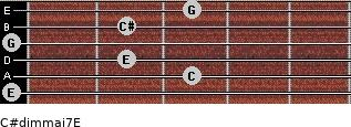 C#dim(maj7)/E for guitar on frets 0, 3, 2, 0, 2, 3