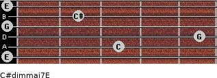 C#dim(maj7)/E for guitar on frets 0, 3, 5, 0, 2, 0