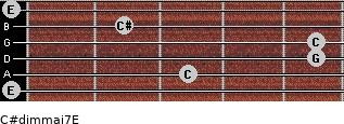 C#dim(maj7)/E for guitar on frets 0, 3, 5, 5, 2, 0