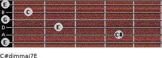 C#dim(maj7)/E for guitar on frets 0, 4, 2, 0, 1, 0