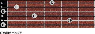 C#dim(maj7)/E for guitar on frets 0, 4, 2, 0, 1, 3